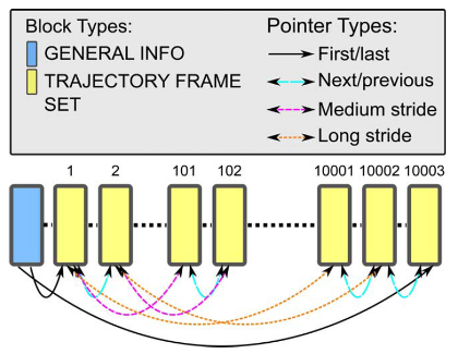 tng_file_structure